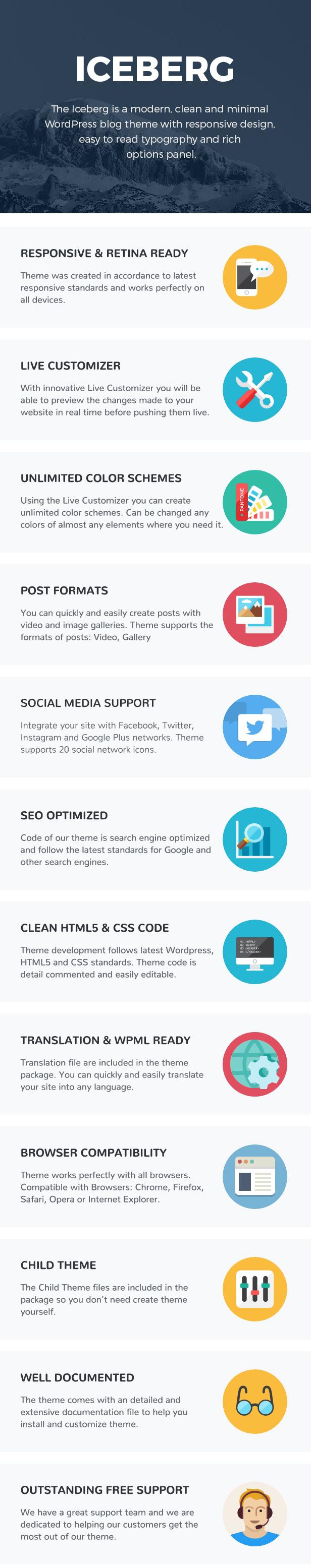 Iceberg - Simple & Minimal Personal Wordpress Blog Theme - 2